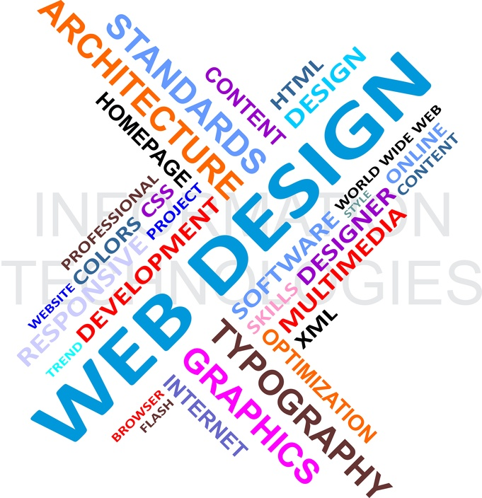 Cincinnati Web Design